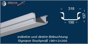 Indirekte Beleuchtung - U-Profil Zierleiste München 190+2x205
