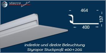 Indirekte Beleuchtung - L-Profil Zierleiste München 400+205