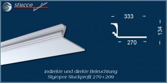Indirekte Beleuchtung - L-Profil Zierleiste Dortmund 270+209