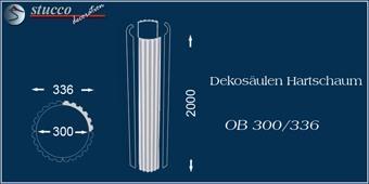 Säulenverkleidung für Stucksäule, Halbsäule und Pilaster