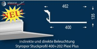 LED Lichtleiste für Kombi Beleuchtung Essen 400+202 PLEXI PLUS