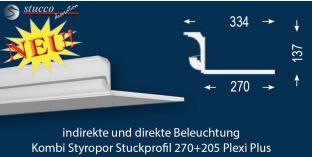 LED Leiste für Kombi Beleuchtung München 270+205 PLEXI PLUS